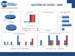 GESTIÓN DE CASOS