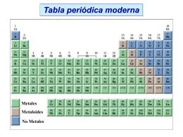 Descarga - Química Inorgánica