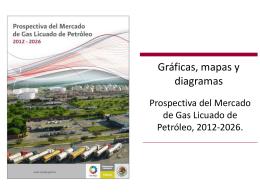 Gráfica - Secretaría de Energía