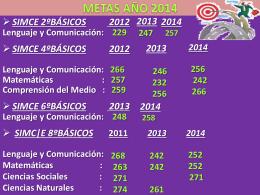 PROYECCION METAS ANO 2014