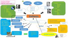 Valores - eVirtual UASLP