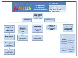 Estructura Organigrama