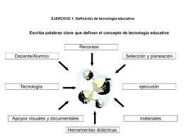 Definición de tecnología educativa