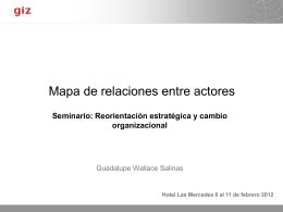 Mapa actores
