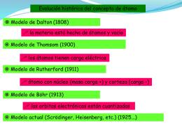 Presentacion Atomo y Corrientes