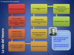 Diapositiva 1 - 2. La casa del pirata