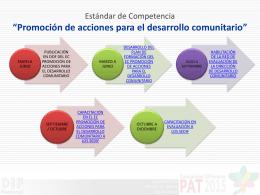 Estándar de Competencia de Promotoría Social