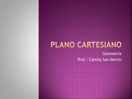 Plano cartesiano - Colegio Monte de Asís