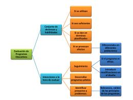 Presentación de PowerPoint - ana-upn