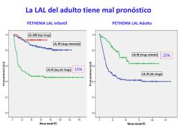 Diapositiva 1 - HeMOFiLATELIA