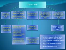 Diseño Web (108912) - gerenciadesistemasandersonmesa