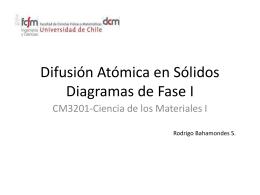 Difusión Atómica en Sólidos Diagramas de Fase I - U