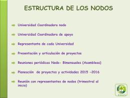Estructura de los Nodos