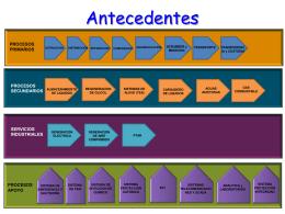 Mapa_procesos_LCR