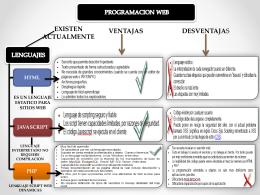 LENGUAJES DE PROGRAMACION WEB (314858)