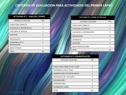 criterios de evaluación (1er lapso)