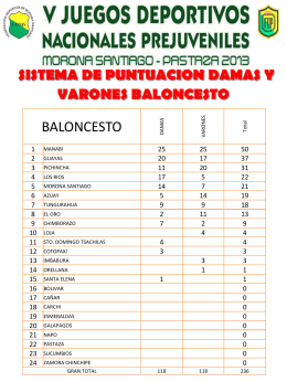 TABLA FINAL DE UBIACIONES BALONCESTO