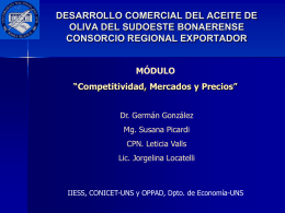 Mercados, precios y competitividad