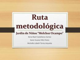 Ruta metodológica