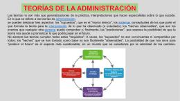 Teorías de la Administración (1032536)