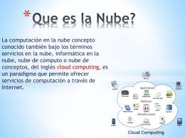 Nube… - como se hacen las wikis?