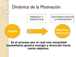Dinámica de la Motivación - psi