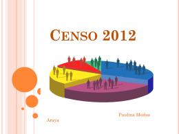 Censo - Departamento de Industria y Negocios