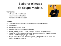 Elaborar el mapa de Grupo Modelo.