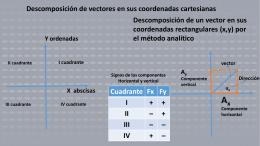 Fisica 6 vector metodo analitico