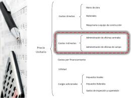 Unidad III y IV COSTOS INDIRECTOS (Apuntes en pptx)