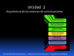 Unidad 2 -Modelo OSI- Arquitectura de Redes