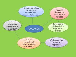 EVALUACIÓN - wiki-oly