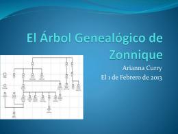 El Árbol Genealógico de Zonnique - Arianna Curry`s e