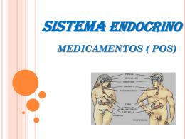 MEDICAMENTOS DEL SISTEMA ENDOCRINO