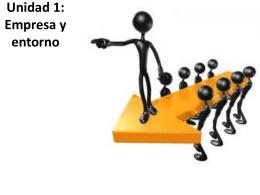 Unidad 1: Empresa y Empresario
