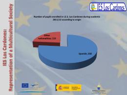 Diapositiva 1 - Europe: so far, so near