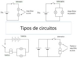 Tipos de circuitos - I.E.S. Miguel de Cervantes