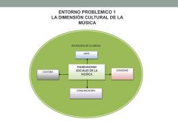 entorno problemico 1 la dimensión cultural de la música