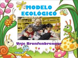 MODELO ECOLÓGICO (Urie Bronfenbrenner)