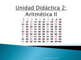 Unidad Didáctica 2: Aritmética II