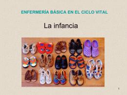 ENFERMERÍA BÁSICA EN EL CICLO VITAL