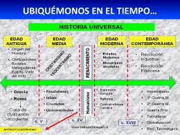 UBIQUÉMONOS EN EL TIEMPO…