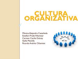 Etapas de Formación de la Cultura Organizativa