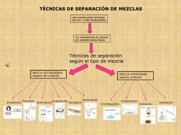 TECNICAS DE SEPARACIÓN DE MEZCLAS