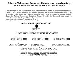 Sobre la Valoración Social del Cuerpo y su