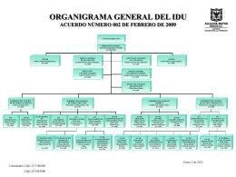 ORGANIGRAMA GENERAL DEL IDU SITUACIÓN PROPUESTA