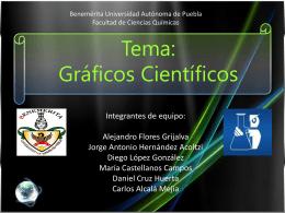 Tema: Gráficos Científicos