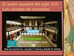 El teatro español del siglo XVII Los corrales de