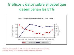 Gráficos y datos sobre el papel que desempeñan las