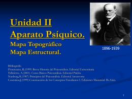 Topografía Aparato Psíquico.